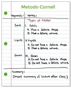 Metodo-Cornell